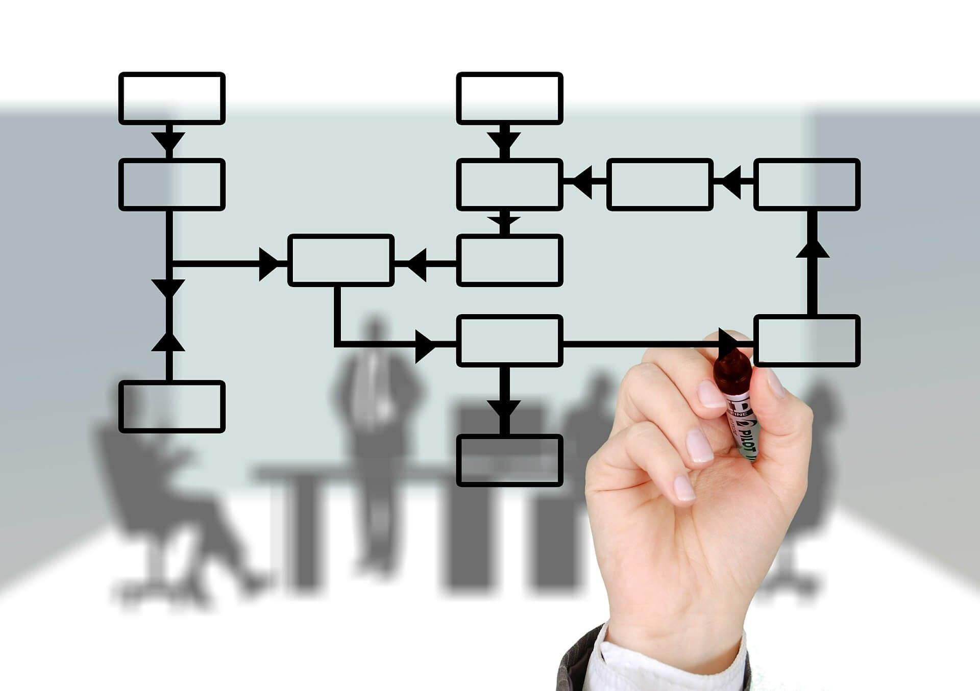 תכנון שיפוץ - עושים סדר בעבודה
